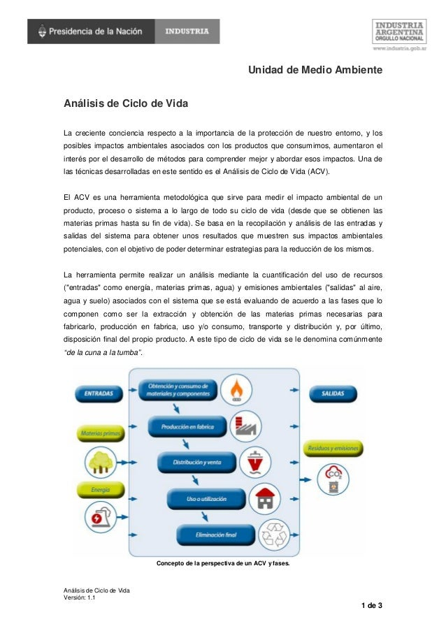 Análisis de Ciclo de Vida Versión: 1.1 1 de 3 Unidad de Medio Ambiente Análisis de Ciclo de Vida La creciente conciencia r...
