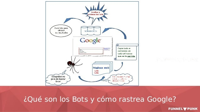 Análisis de GoogleBot con Google Analytics por Lino Uruñuela Slide 3
