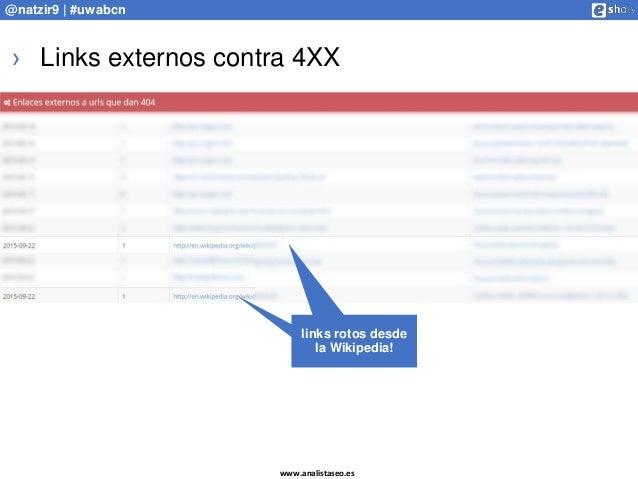 www.analistaseo.es @natzir9 | #uwabcn › Links externos contra 4XX Links rotos desde la wikipedia links rotos desde la Wiki...
