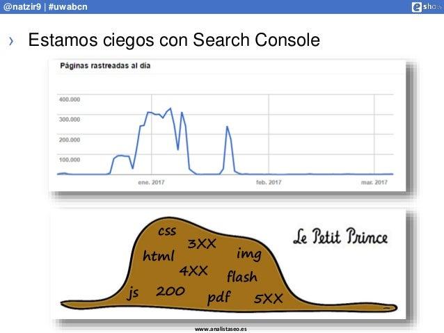 www.analistaseo.es @natzir9 | #uwabcn › Estamos ciegos con Search Console 200 html js img css 3XX 5XX 4XX pdf flash