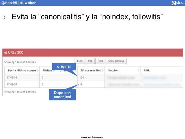 "www.analistaseo.es @natzir9 | #uwabcn › Evita la ""canonicalitis"" y la ""noindex, followitis"" original Dupe con canonical"
