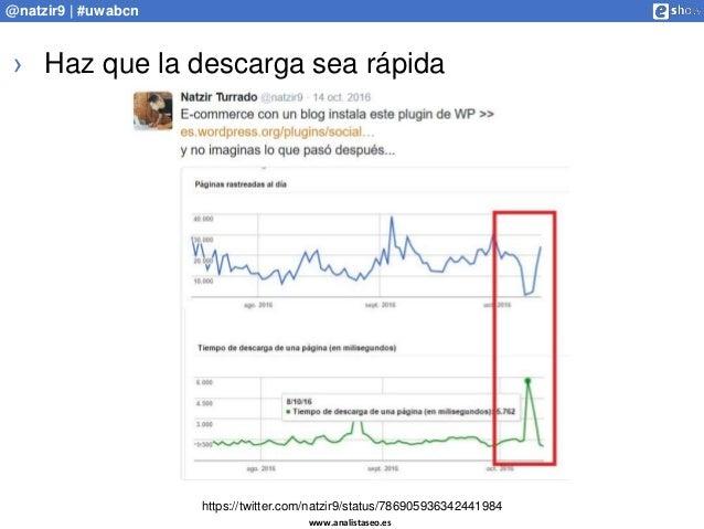 www.analistaseo.es @natzir9 | #uwabcn › Haz que la descarga sea rápida https://twitter.com/natzir9/status/7869059363424419...