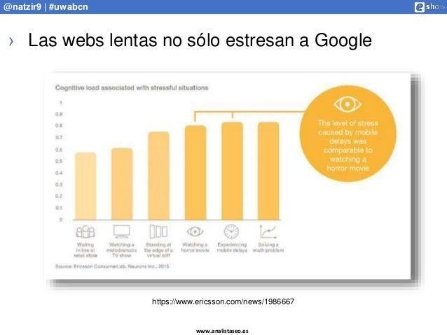www.analistaseo.es @natzir9 | #uwabcn › Las webs lentas no sólo estresan a Google https://www.ericsson.com/news/1986667