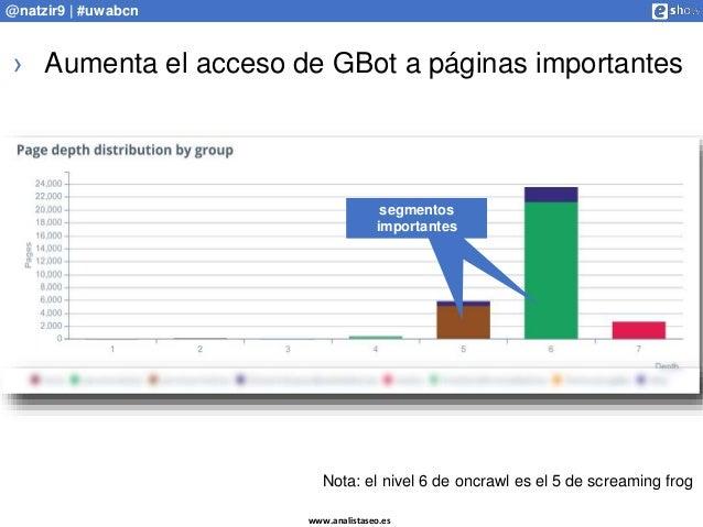 www.analistaseo.es @natzir9 | #uwabcn › Aumenta el acceso de GBot a páginas importantes Nota: el nivel 6 de oncrawl es el ...