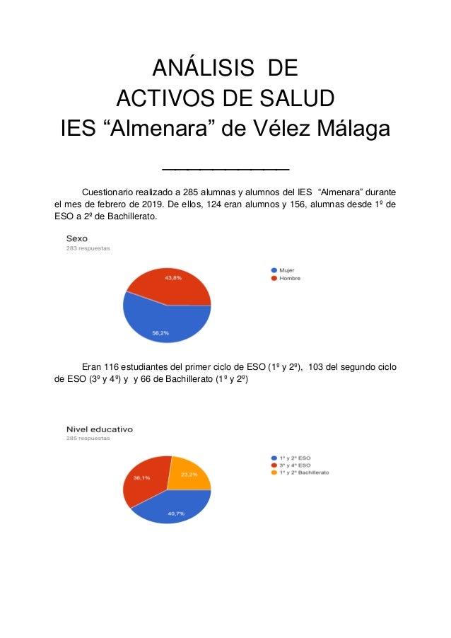 """ANÁLISIS DE ACTIVOS DE SALUD IES """"Almenara"""" de Vélez Málaga __________ Cuestionario realizado a 285 alumnas y alumnos del ..."""