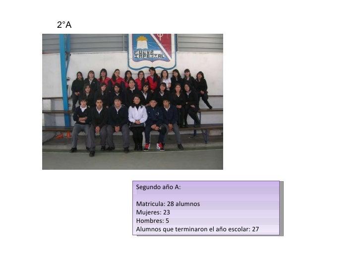 2°A  Segundo año A: Matricula: 28 alumnos Mujeres: 23 Hombres: 5 Alumnos que terminaron el año escolar: 27