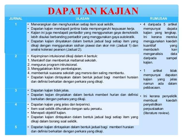 Contoh Analisis Artikel Seminar 1
