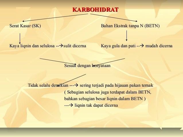 KARBOHIDRATKARBOHIDRAT Serat Kasar (SK)Serat Kasar (SK) Bahan Ekstrak tanpa N (BETN)Bahan Ekstrak tanpa N (BETN) Kaya liqn...