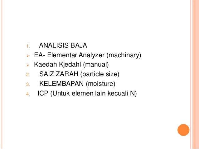 KAEDAH KEDUA (KJEDAHL) TIMBANG (1.00g) - TABLET KJEDAHL -1/2 SUDU THIOSULPHATE ASID TOTAL N STIRER -PANASKAN 180C SELAMA 1...