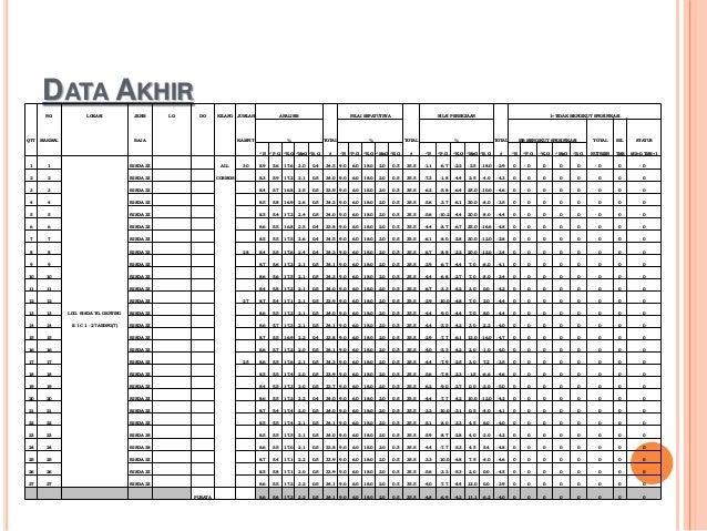 Analisis baja (presentation) carol and sharon
