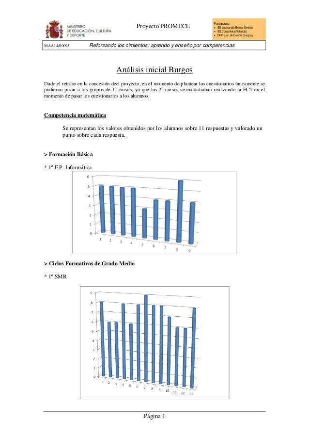 Analisis Burgos