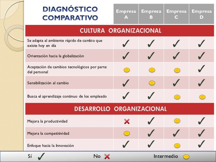 Empresa   Empresa   Empresa   Empresa                                                  A         B         C         DSe a...