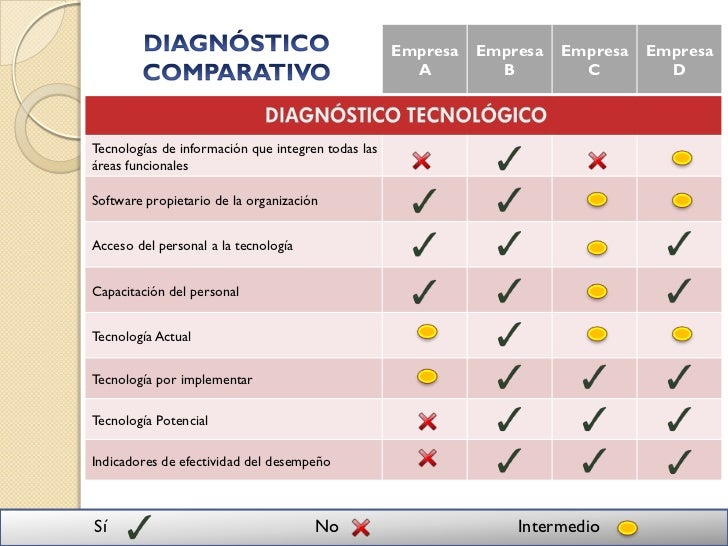 Empresa   Empresa   Empresa   Empresa                                                      A         B         C         D...
