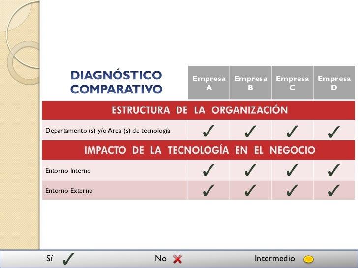 Empresa   Empresa   Empresa   Empresa                                                A         B         C         DDepart...