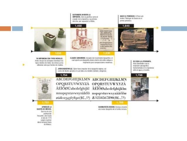 Analisis comparativo del periodico y revista Slide 3