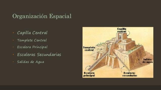 Organización Espacial • Capilla Central • Templete Central • Escalera Principal • Escaleras Secundarias • Salidas de Agua