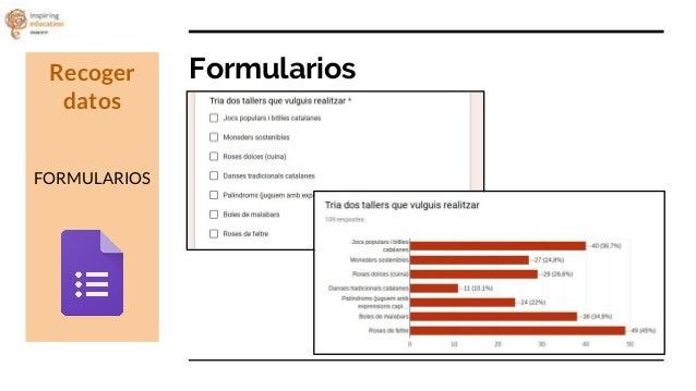 Análisis de datos con G Suite for Education Slide 3
