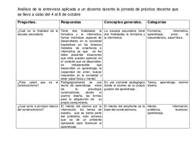 Análisis de la entrevista aplicada a un docente durante la jornada de práctica docente que se llevo a cabo del 4 al 8 de o...