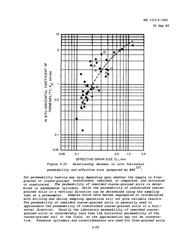 relationship between clast size and permeability of soil