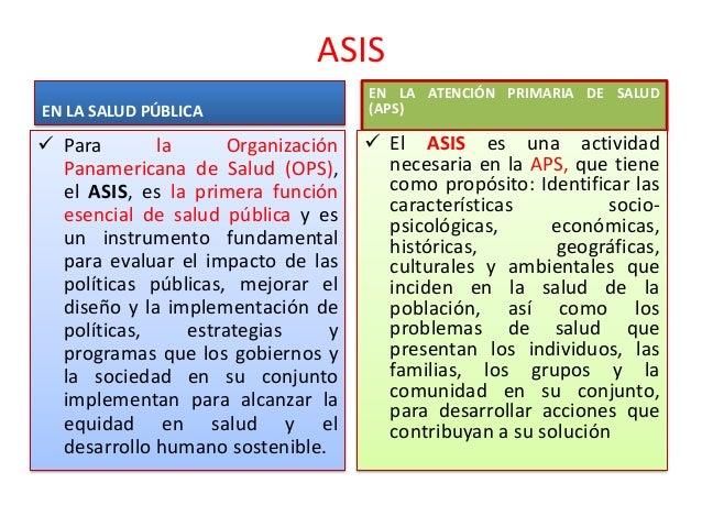 ASIS EN LA SALUD PÚBLICA  Para la Organización Panamericana de Salud (OPS), el ASIS, es la primera función esencial de sa...