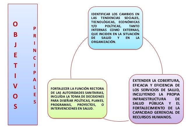 IDENTIFICAR LOS CAMBIOS EN LAS TENDENCIAS SOCIALES, TECNOLÓGICAS, ECONÓMICAS Y/O POLÍTICAS, TANTO INTERNAS COMO EXTERNAS, ...