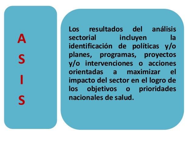 Los resultados del análisis sectorial incluyen la identificación de políticas y/o planes, programas, proyectos y/o interve...