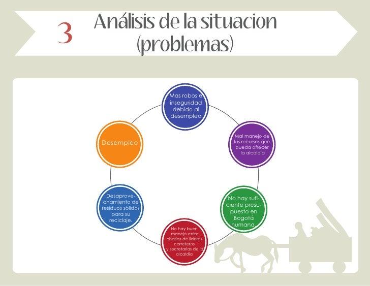 Analisis de la situacion3        (problemas)                         Mas robos e                         inseguridad      ...