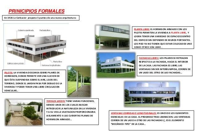 PRINICIPIOS FORMALES En 1926 Le Corbusier propone 5 puntos de una nueva arquitectura:  PLANTA LIBRE: EL HORMIGON ARMADO CO...