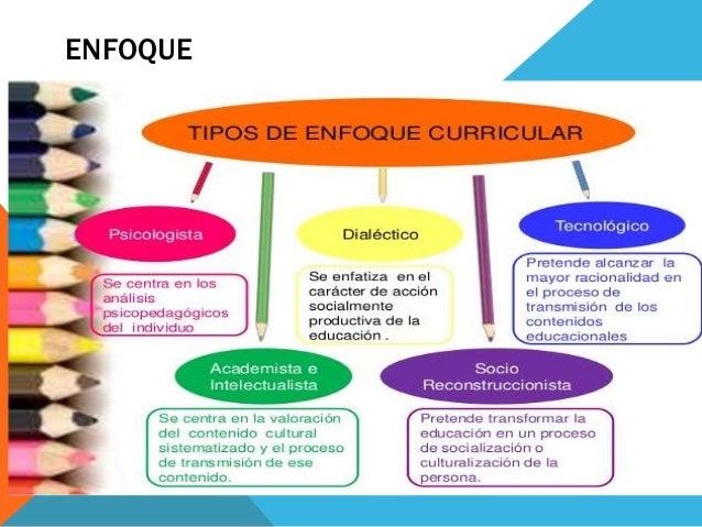 Analisis del curriculo de educacion inicial for Programa curricular de educacion inicial