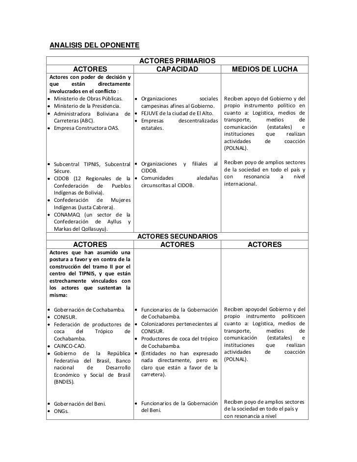 ANALISIS DEL OPONENTE                                    ACTORES PRIMARIOS         ACTORES                       CAPACIDAD...
