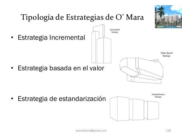 Tipología de Estrategias de O' Mara• Estrategia Incremental• Estrategia basada en el valor• Estrategia de estandarización ...