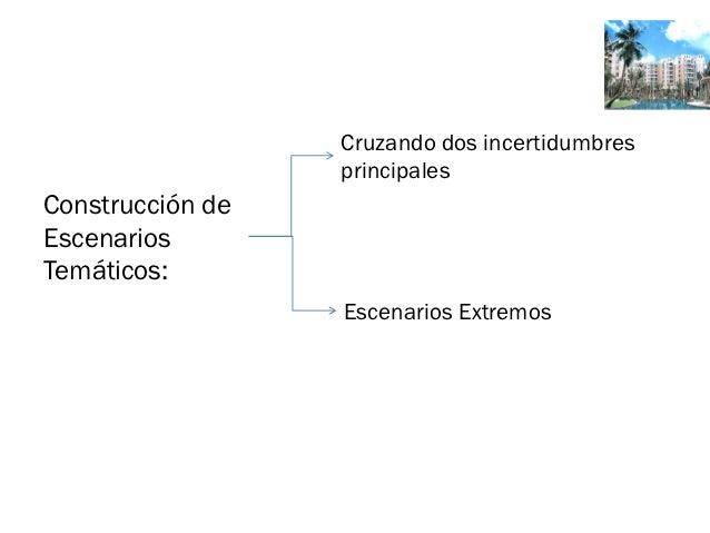 Cruzando dos incertidumbres                  principalesConstrucción deEscenariosTemáticos:                  Escenarios Ex...