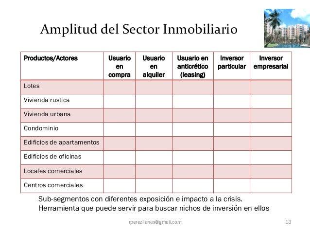 Amplitud del Sector InmobiliarioProductos/Actores           Usuario    Usuario        Usuario en     Inversor     Inversor...