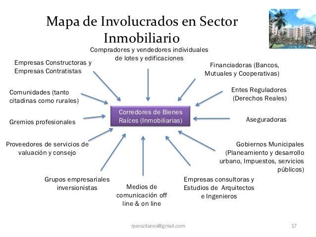 Mapa de Involucrados en Sector                      Inmobiliario                          Compradores y vendedores individ...