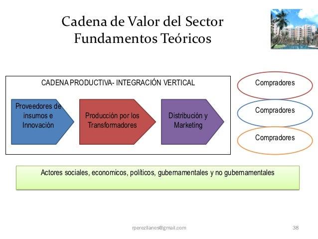 Cadena de Valor del Sector                  Fundamentos Teóricos       CADENA PRODUCTIVA- INTEGRACIÓN VERTICAL            ...