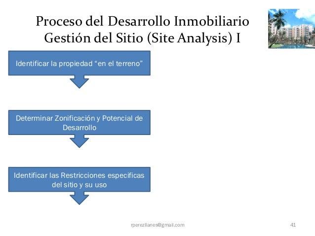 """Proceso del Desarrollo Inmobiliario       Gestión del Sitio (Site Analysis) IIdentificar la propiedad """"en el terreno""""Deter..."""