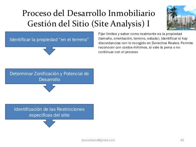 Proceso del Desarrollo Inmobiliario       Gestión del Sitio (Site Analysis) I                                             ...