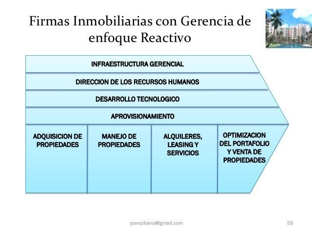 Firmas Inmobiliarias con Gerencia de         enfoque Reactivo                 INFRAESTRUCTURA GERENCIAL            DIRECCI...