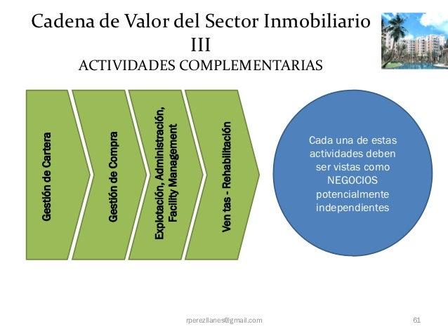 Cadena de Valor del Sector Inmobiliario                  III                      ACTIVIDADES COMPLEMENTARIAS             ...