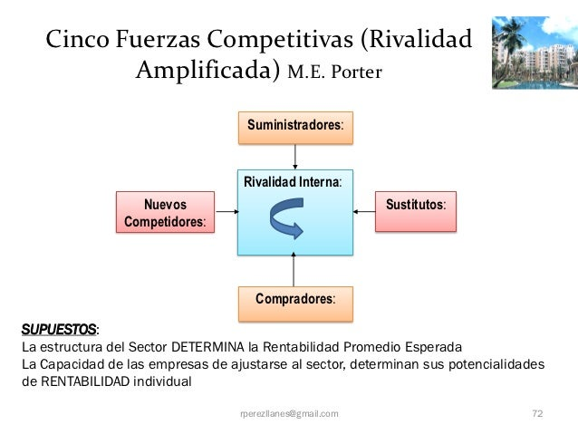 Cinco Fuerzas Competitivas (Rivalidad          Amplificada) M.E. Porter                                   Suministradores:...