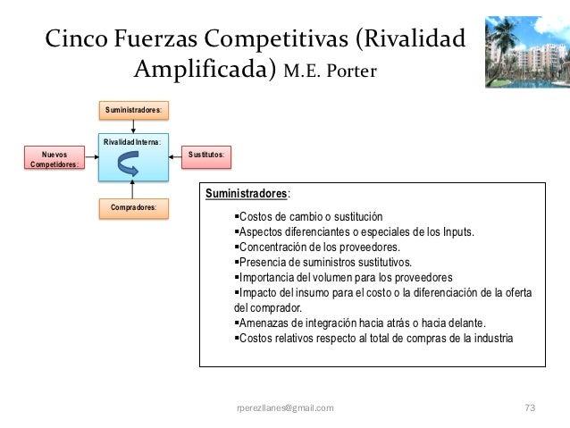 Cinco Fuerzas Competitivas (Rivalidad          Amplificada) M.E. Porter                Suministradores:                Riv...