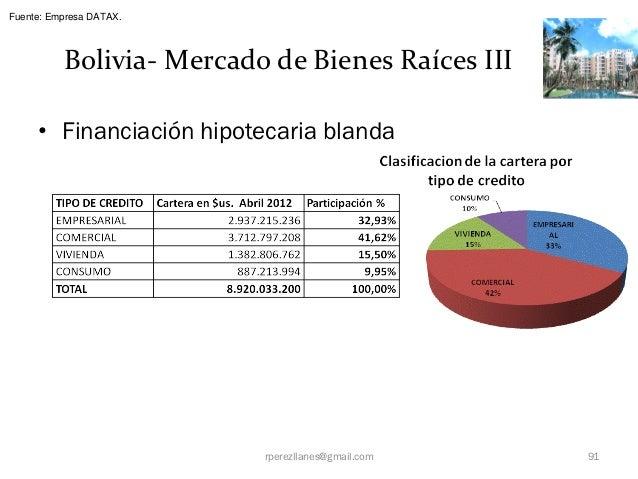 Fuente: Empresa DATAX.          Bolivia- Mercado de Bienes Raíces III     • Financiación hipotecaria blanda               ...