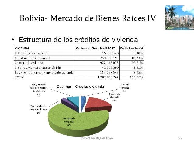 Bolivia- Mercado de Bienes Raíces IV• Estructura de los créditos de vivienda                     rperezllanes@gmail.com   92