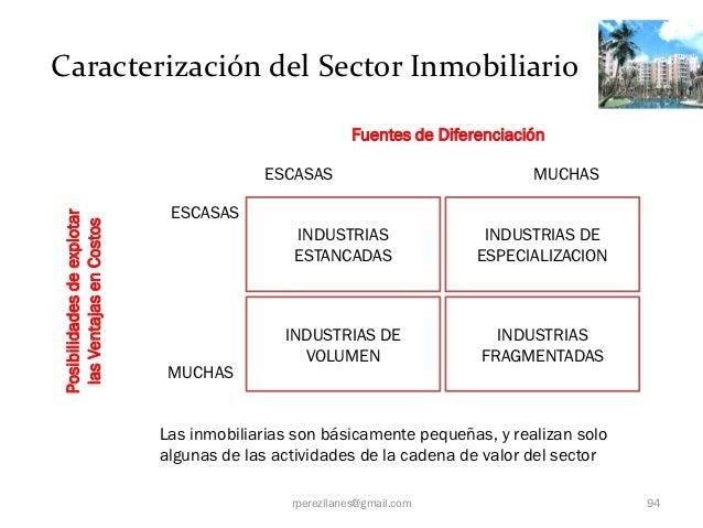 Caracterización del Sector Inmobiliario                                                        Fuentes de Diferenciación  ...