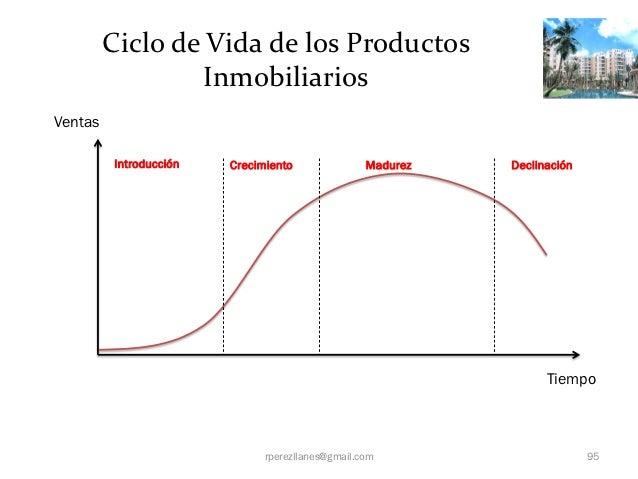 Ciclo de Vida de los Productos                 InmobiliariosVentas         Introducción   Crecimiento               Madure...
