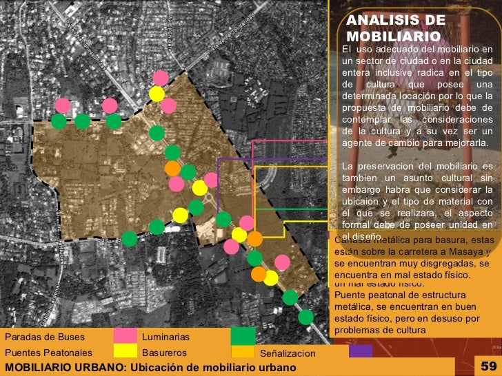 Analisis de sitio for Mobiliario urbano definicion