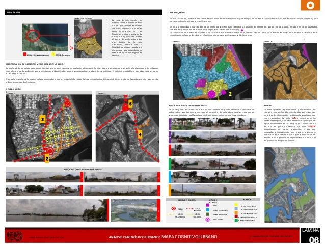 UBICACION  BARRIOS_HITOS. ZONA DE ESTUDIO.  ZONA -1 (CABECERA MUNICIPAL)  En esta sección de, barrios-hitos, se clasificar...