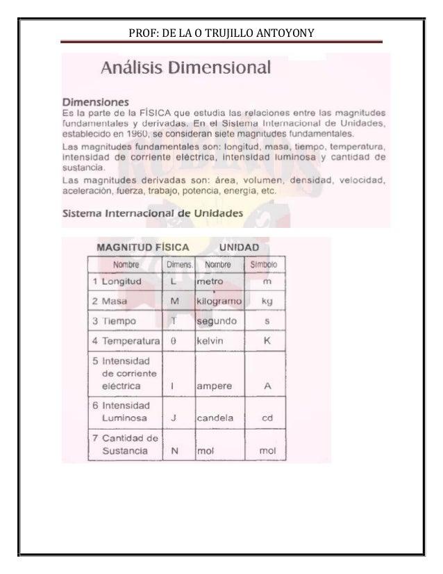 PROF: DE LA O TRUJILLO ANTOYONY