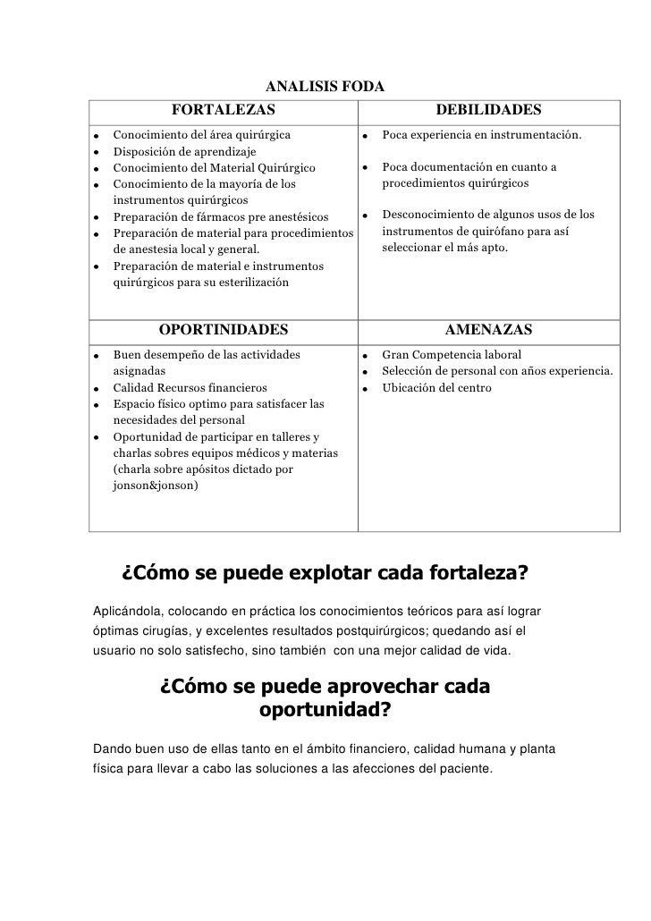 ANALISIS FODA             FORTALEZAS                                      DEBILIDADES   Conocimiento del área quirúrgica  ...