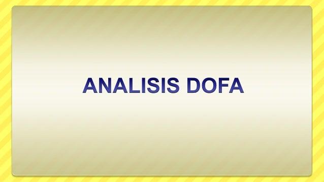 MATRIZ D.O.F.A.
